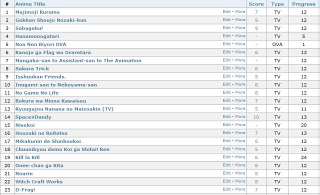 Kdanni's Anime List - MyAnimeList.net